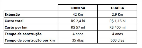 TABELA_Chinesa_Guaíba
