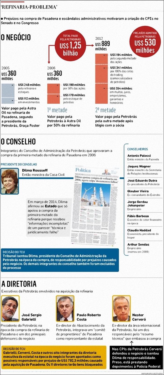 _petrolao_refinaria_de_pasadena_responsabilidade_do_conselho_e